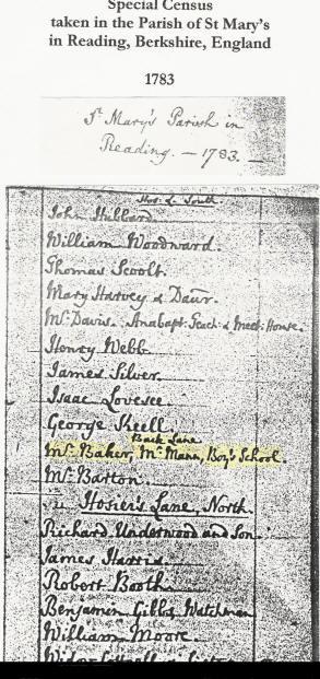 1783 census