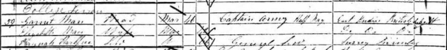 1851 Census Henry Garnet Man