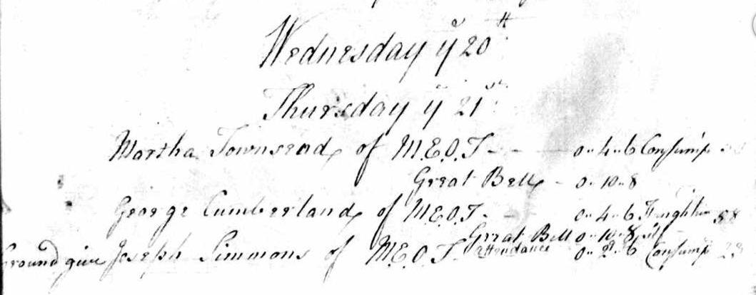 George Cumberland Senior Burial Nov 21 1771