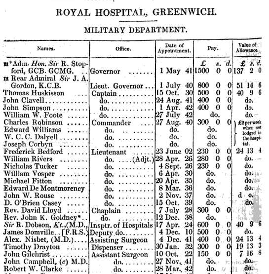 1848 Robert W Clarke at Greenwich Hospital