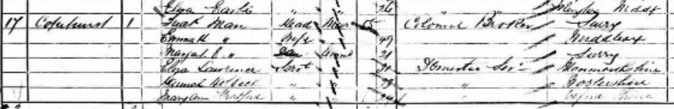 Frederick Man on the 1881 census