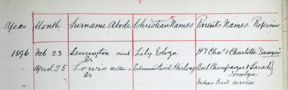 Edmund Lowis Baptism Apr 1896