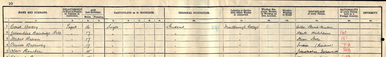 1911 Carol E V Awdry snip