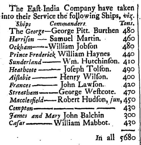 John Balchen Listed Sept 4 1727