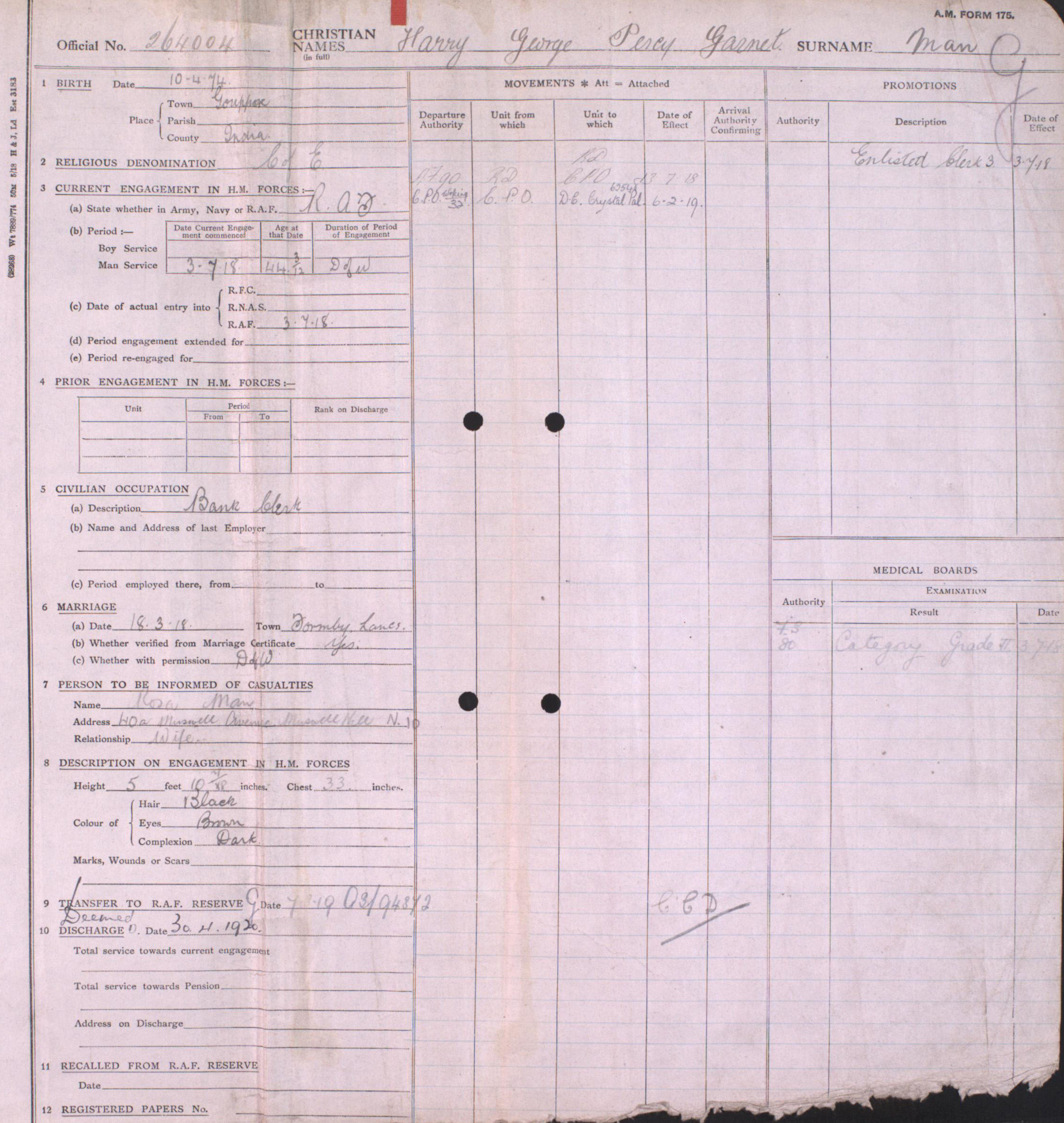 Harry George Percy Garnet Man service record