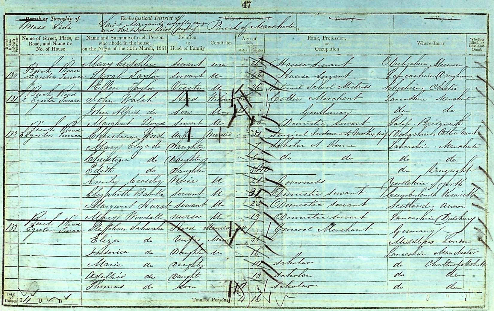 Stephan Schwabe 1851 census