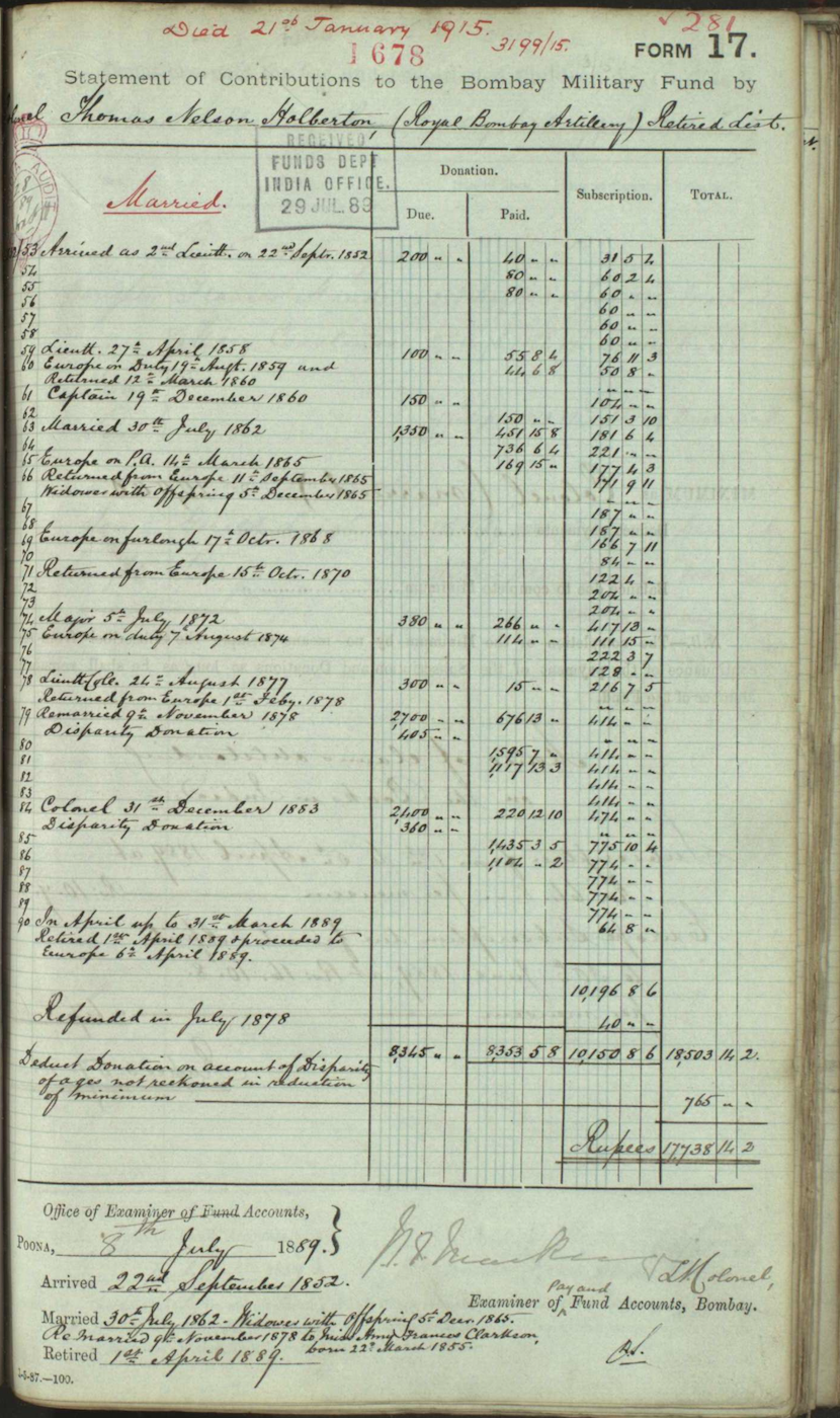 Thomas Holberton's Army Record