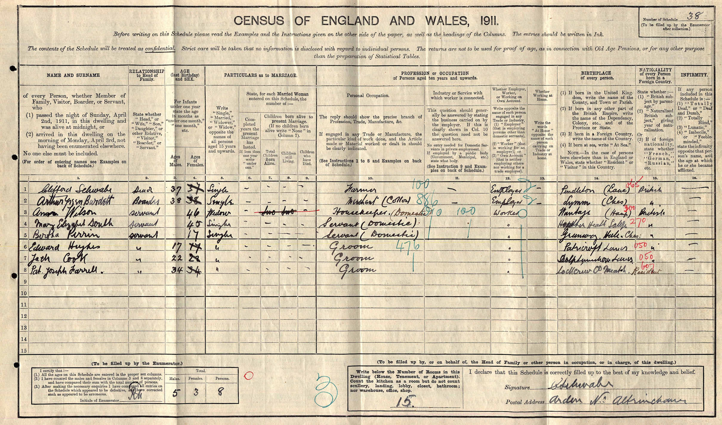 Arthur Green Burdett and Clifford Schwabe on 1911 census