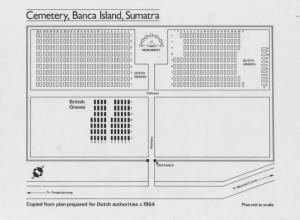 Muntok Cemetery Plan1