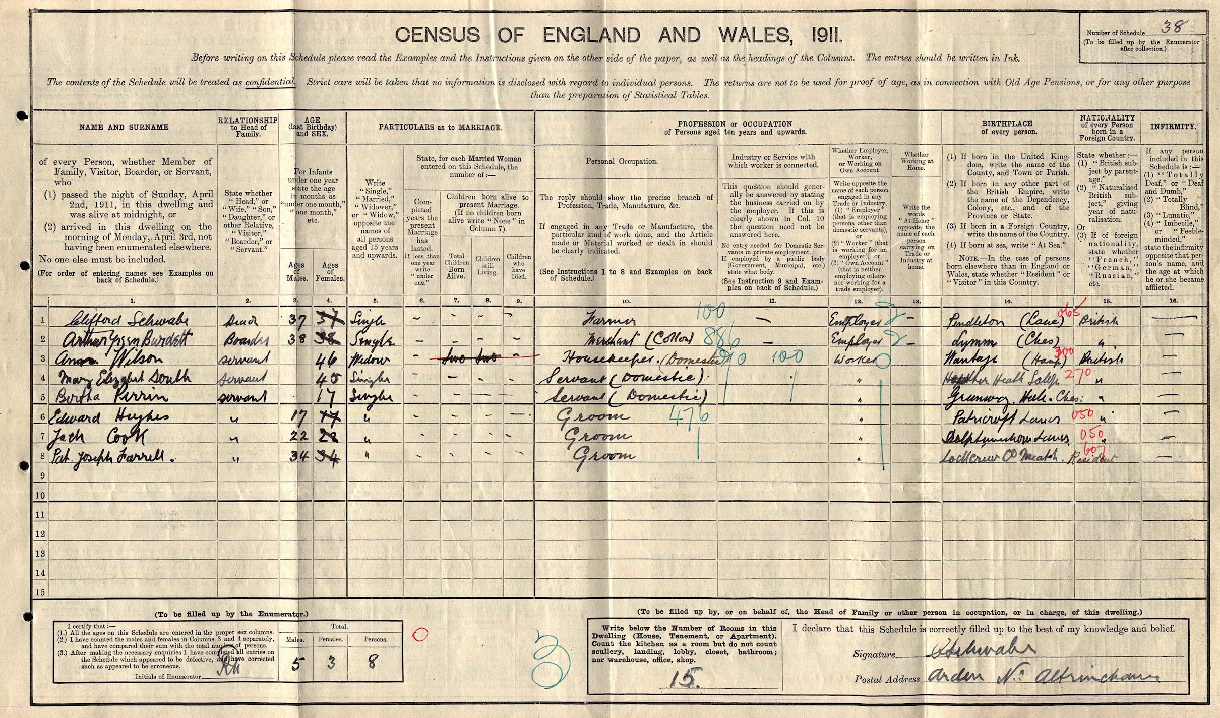 Arthur Green Burdett and Clifford Schwabe on 1911 census