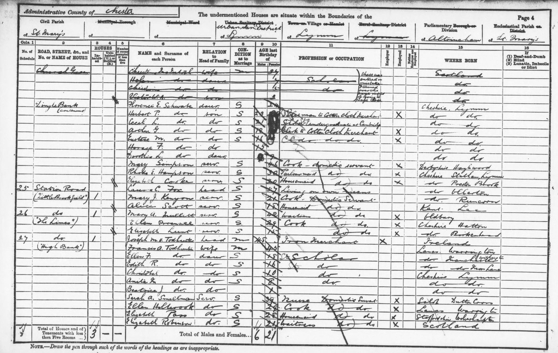 Henry Arthur Schwabe on 1891 census