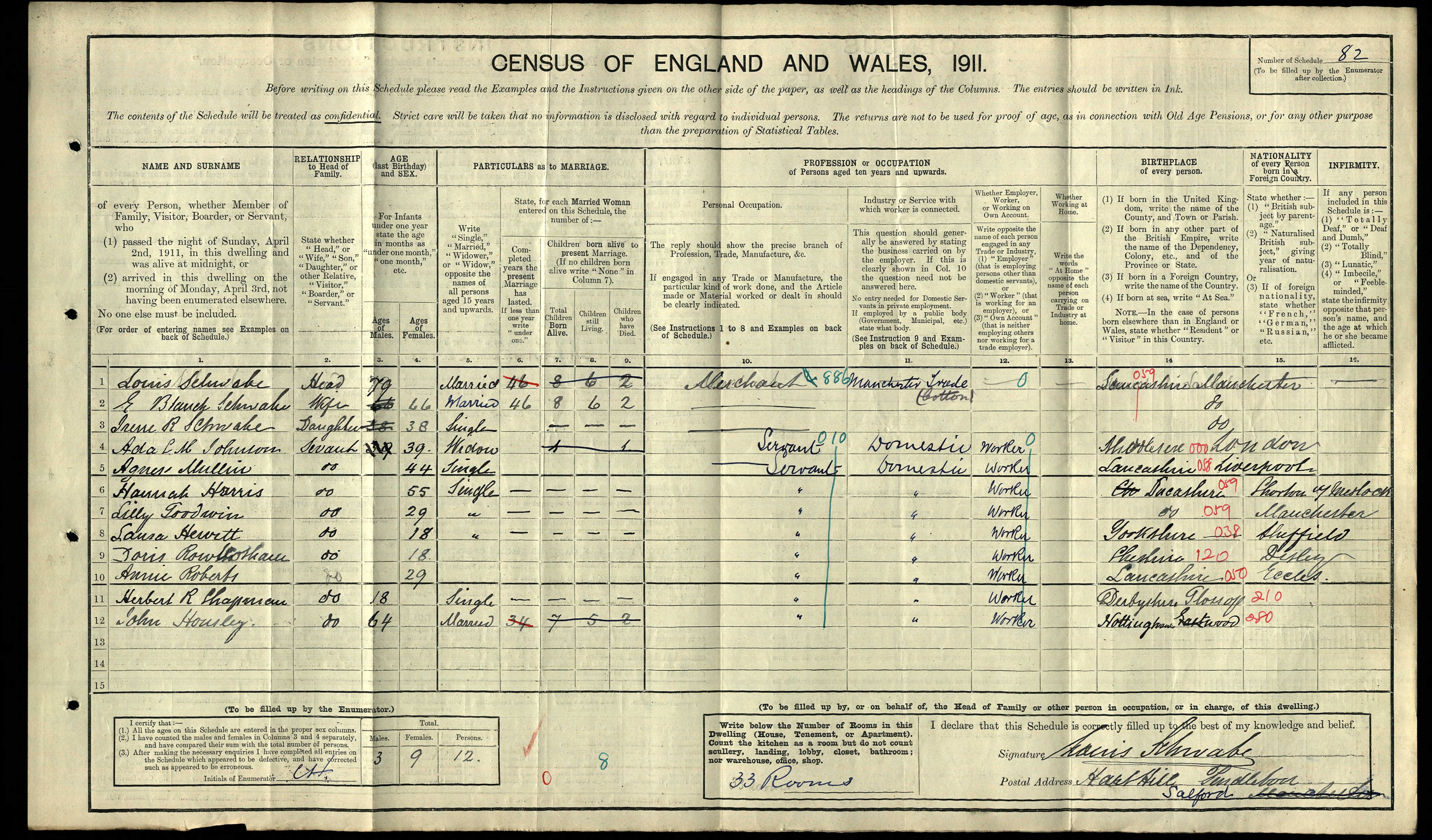 Louis Schwabe on 1911 census